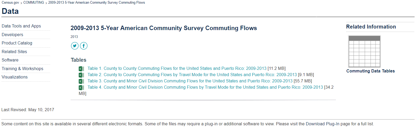 2009-2013 American Community Survey Commuting Flows