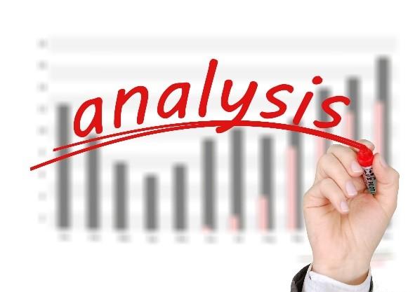 Corporate Training Best Practices 2