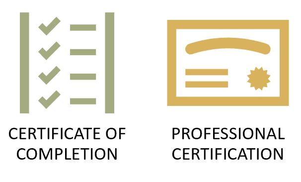 Types of cororate training 3