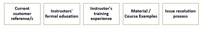 What is Corporate Training 4