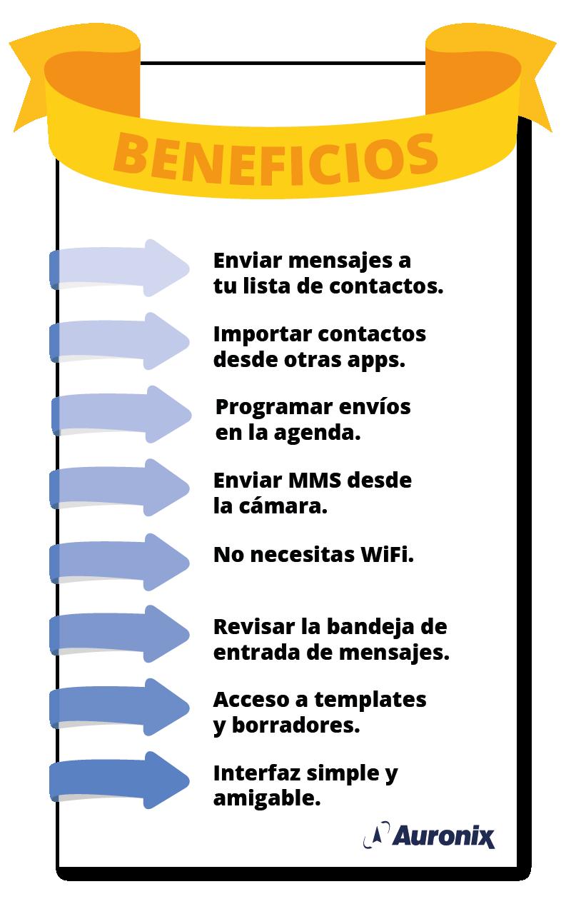 Beneficios de integrar la plataforma de envío de SMS y MMS a una app.