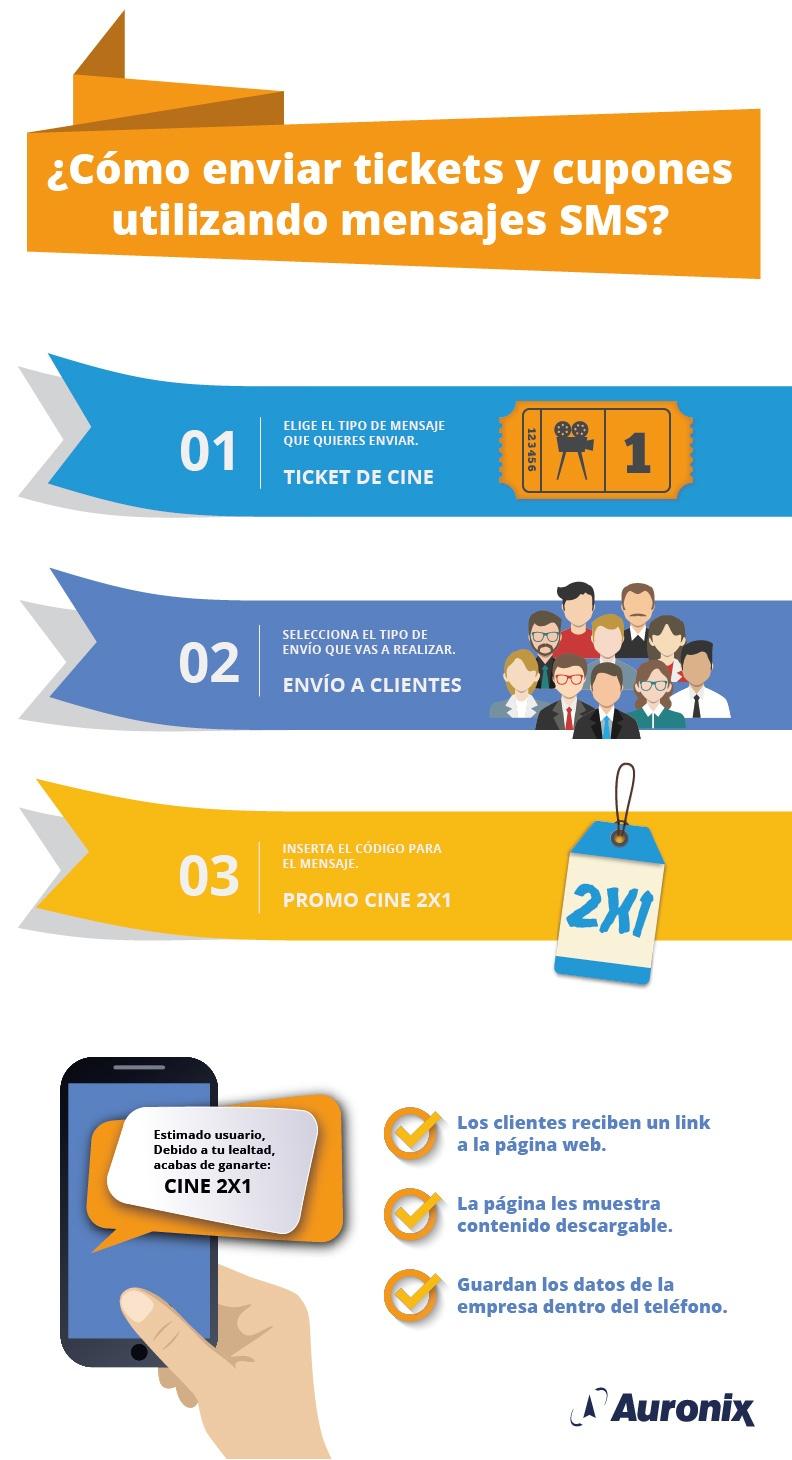 ¿Cómo enviar tickets y cupones utilizando mensajes SMS?