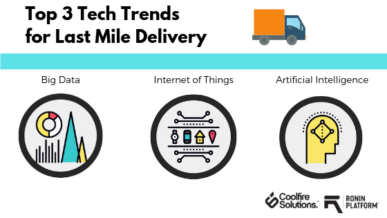 Top 3 Tech Trends for Last Mile Delivery | Coolfire