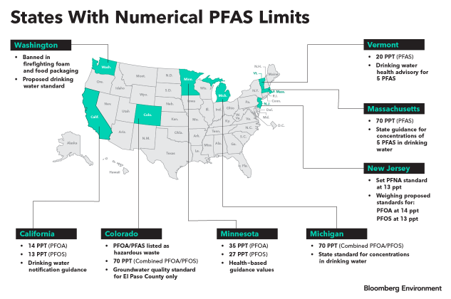 States with PFAS Limits