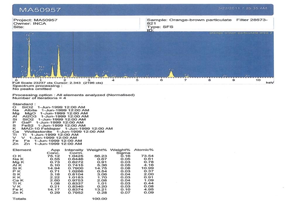 figure7 xrd analysis
