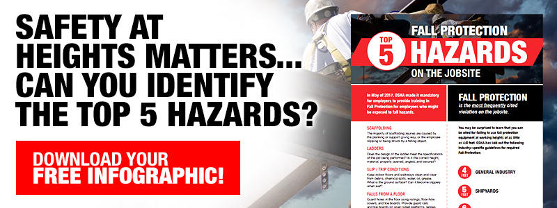 top 5 fall protection hazards