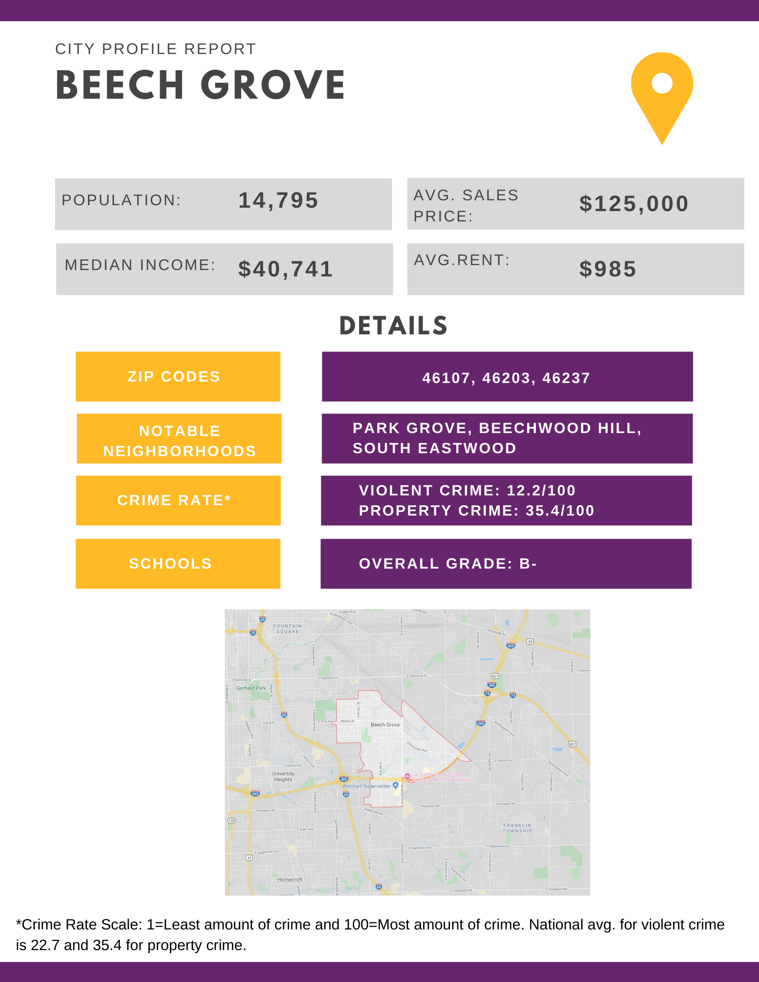Beech Grove City Profile Report