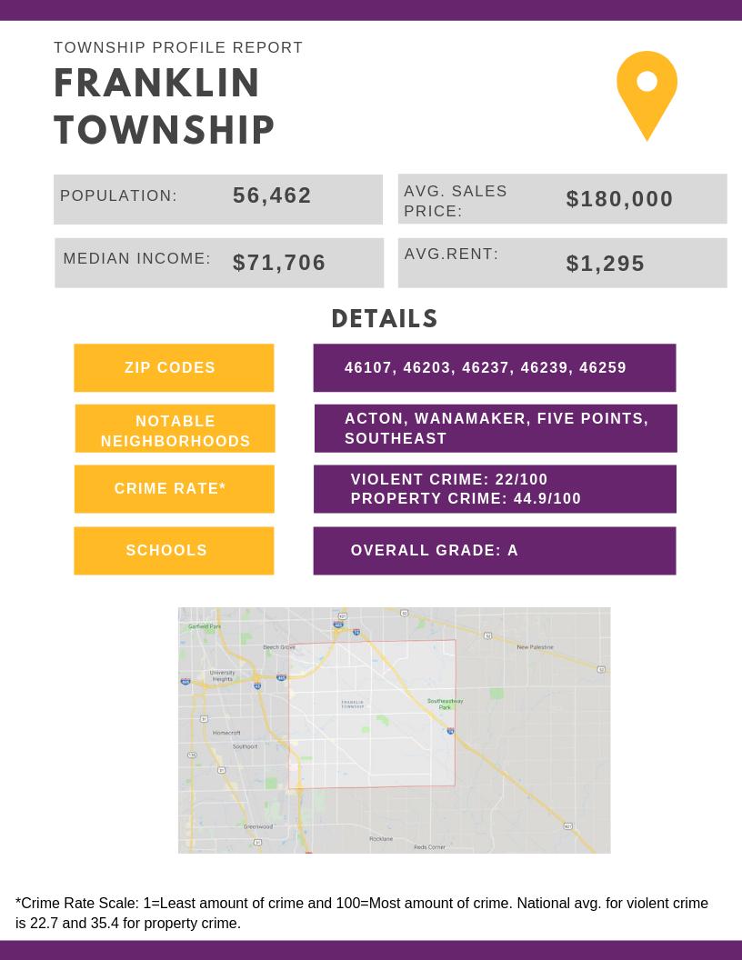 Franklin Township Profile Report
