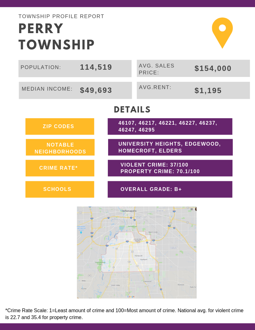 Perry Township Profile Report