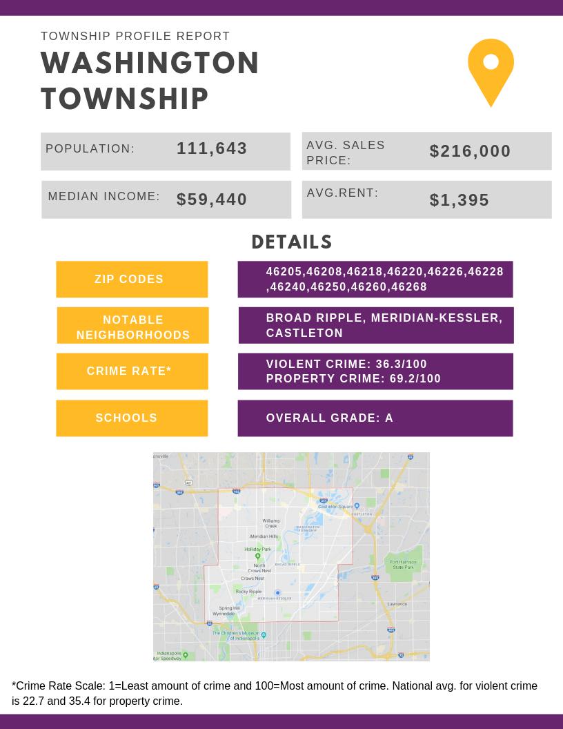 Washington Township Profile Report