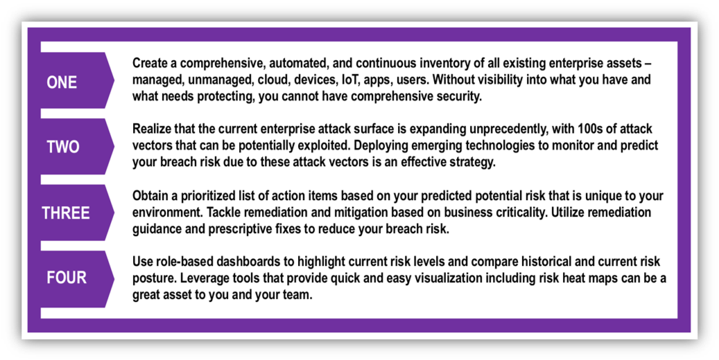 Cyber-resilience Steps