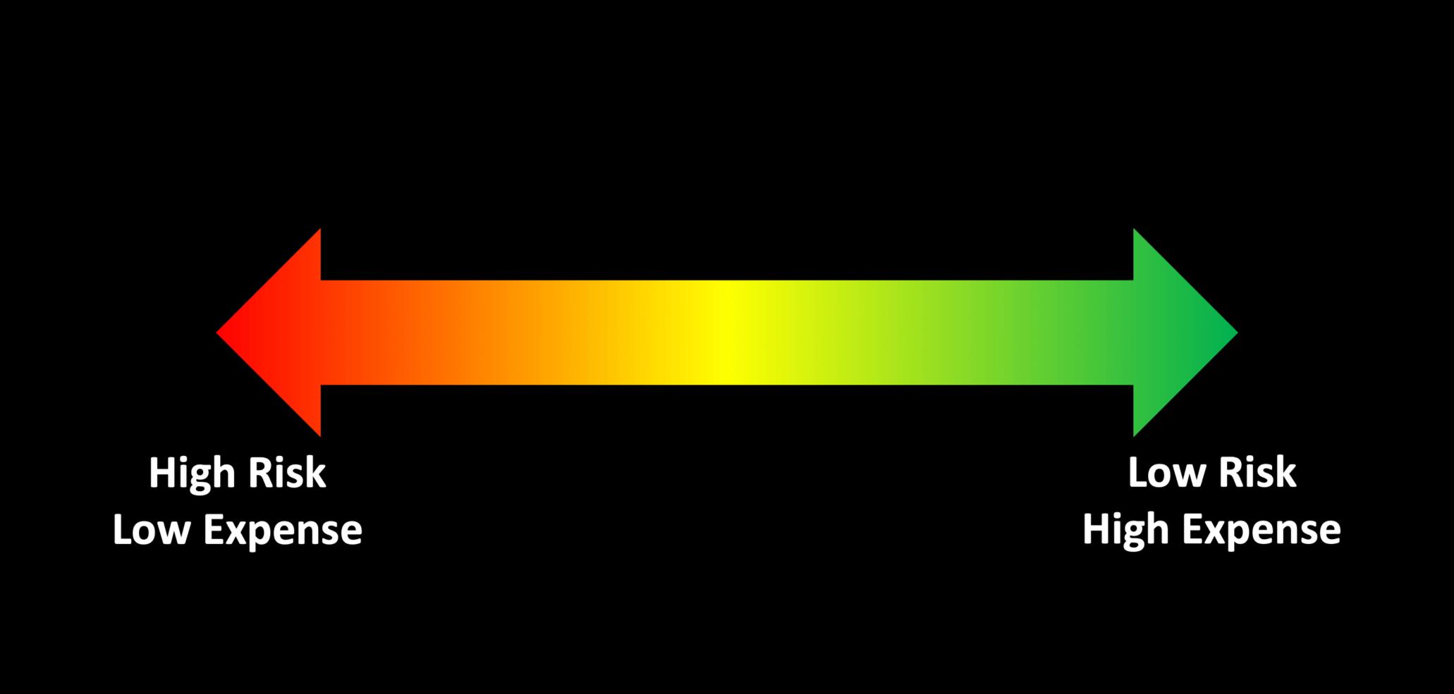 cyber_risk_spectrum