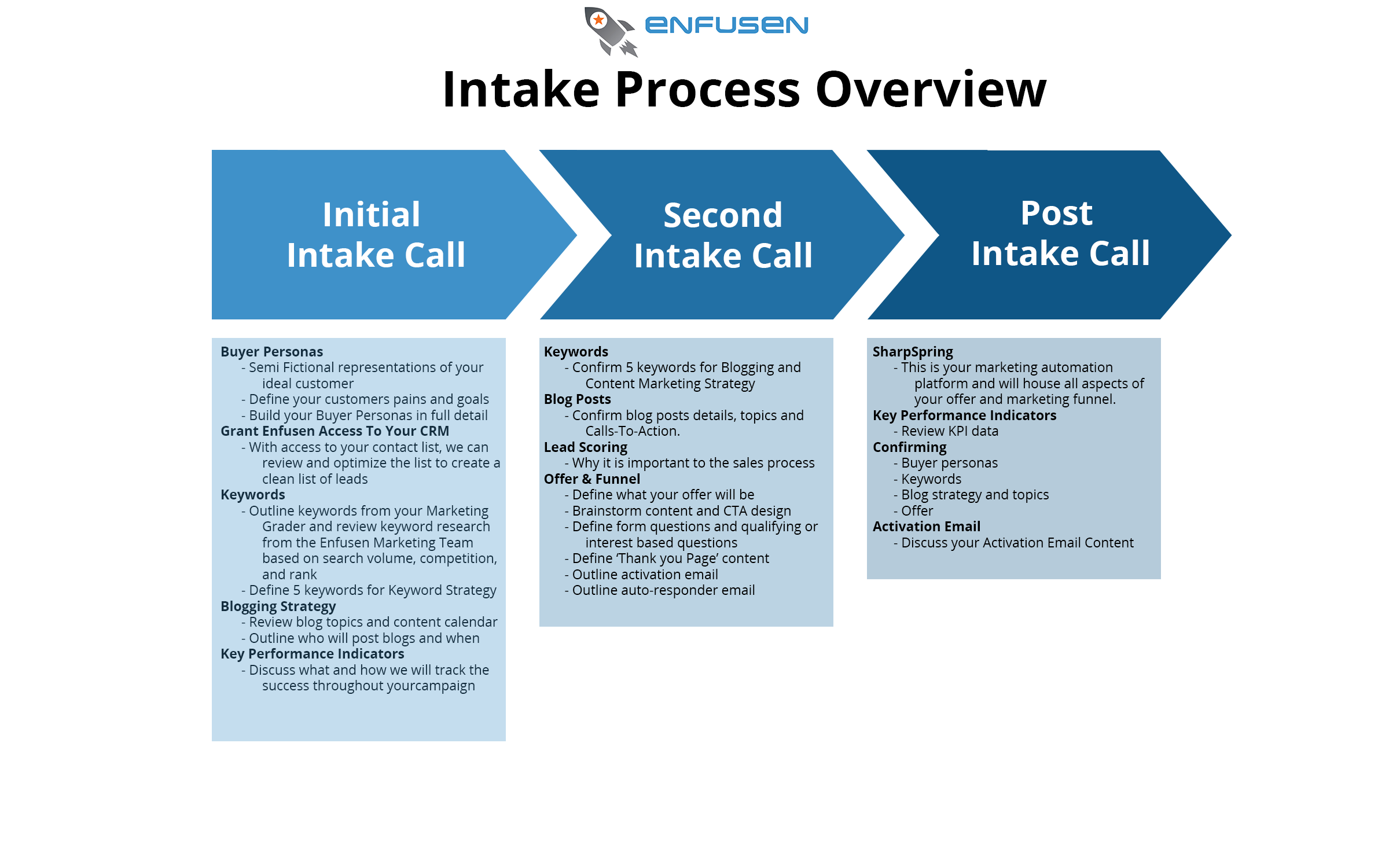 Intake_Calls_Overview_4