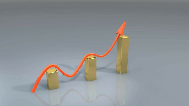 How can you measure the results of your brand marketing activity