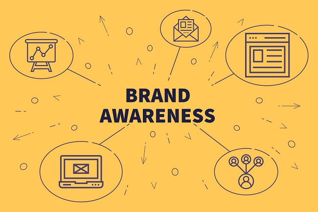 How to measure brand awareness