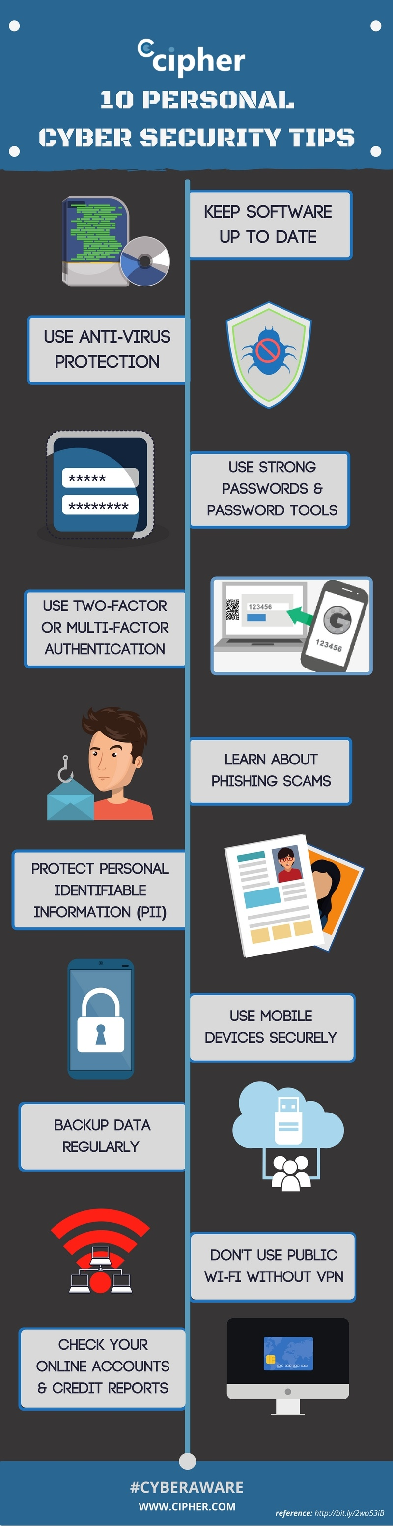 10 Personal Cyber Security Tips Infographic.jpg