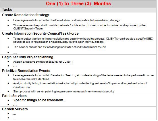 Pentest Vulnerability Roadmap.png