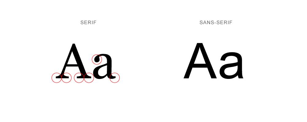logo design  serif vs sans