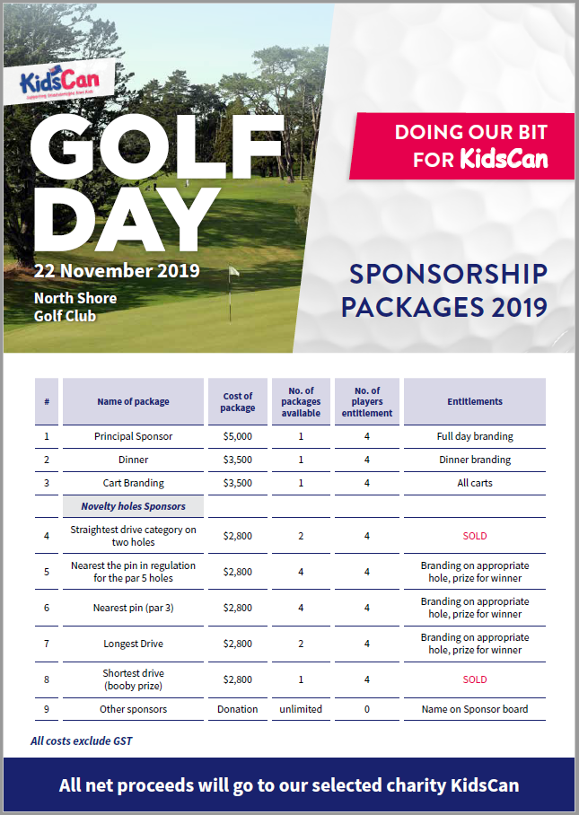 Golf Day Sponsorship Packages-2