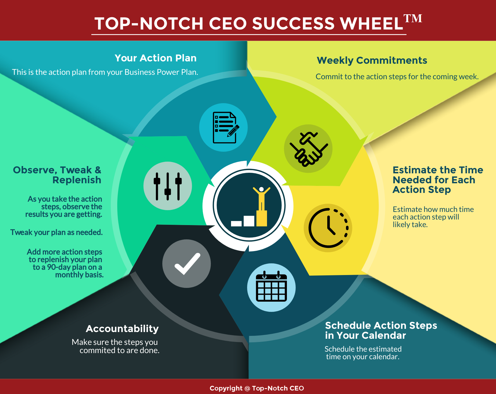 TNCEO Success Wheel 20181121 with TM
