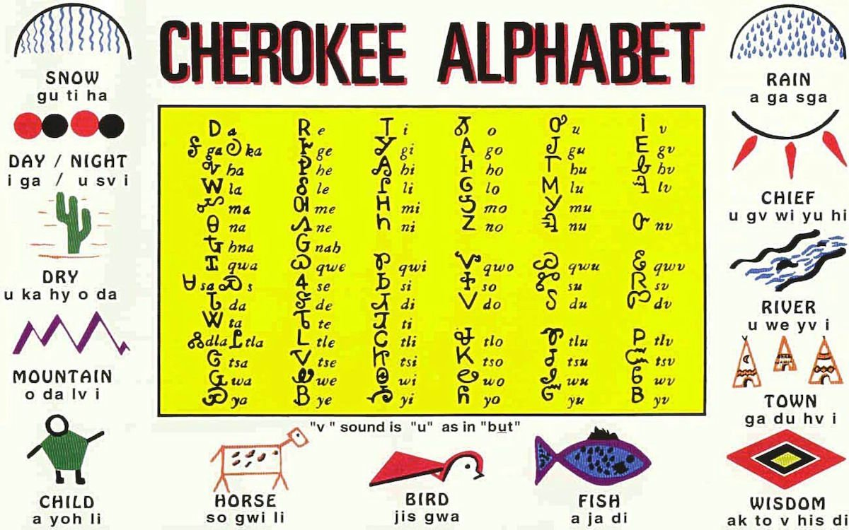 cherokee an endangered language Gerardo mateos ta: vineeta chand lin 1-sec a06 17 may 2004 cherokee: an endangered language in the united states, an emphasize in learning the dominant language, english for example, can inevitably put other languages within the country in extinction.