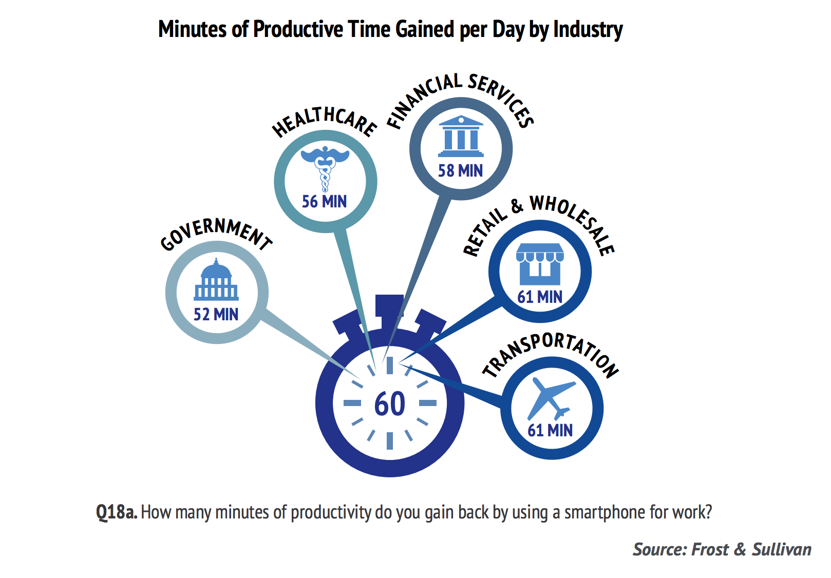 Mobile learning improves work productivity.png