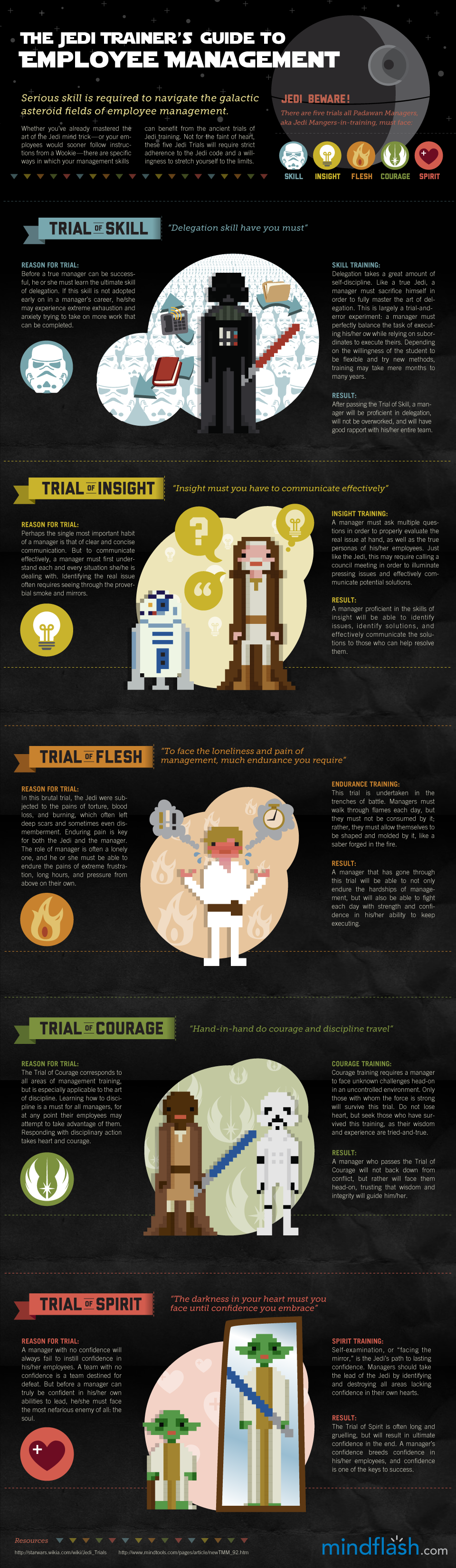 The Jedi Trainer's Guide To Employee Management