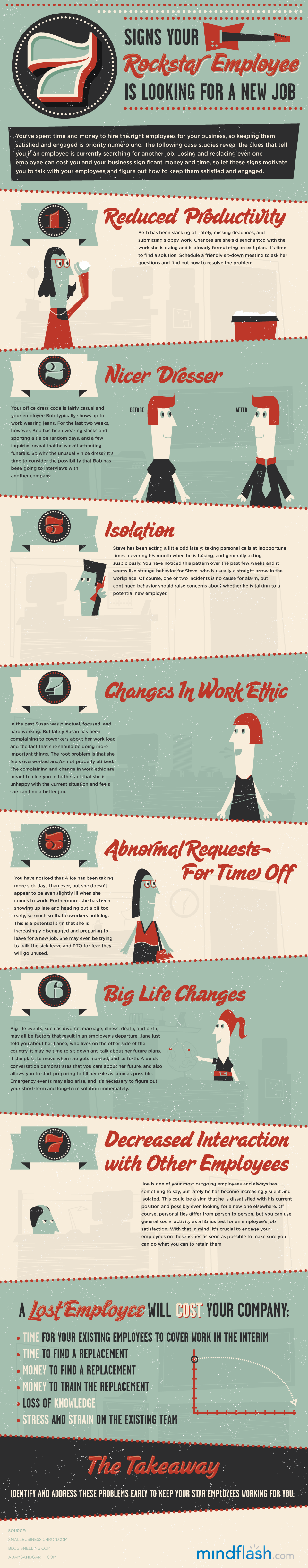 7 Signs Your Rockstar Employee Is Looking For a New Job