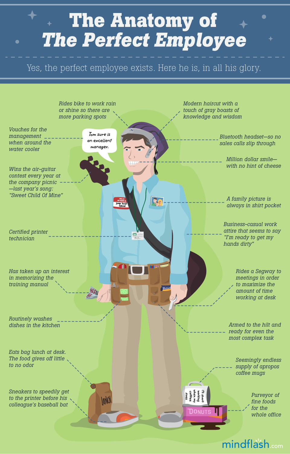 Anatomy of the Perfect Employee