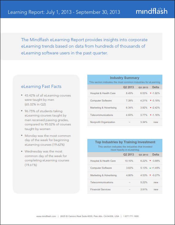 Learning_Report_Q3-2013 copy