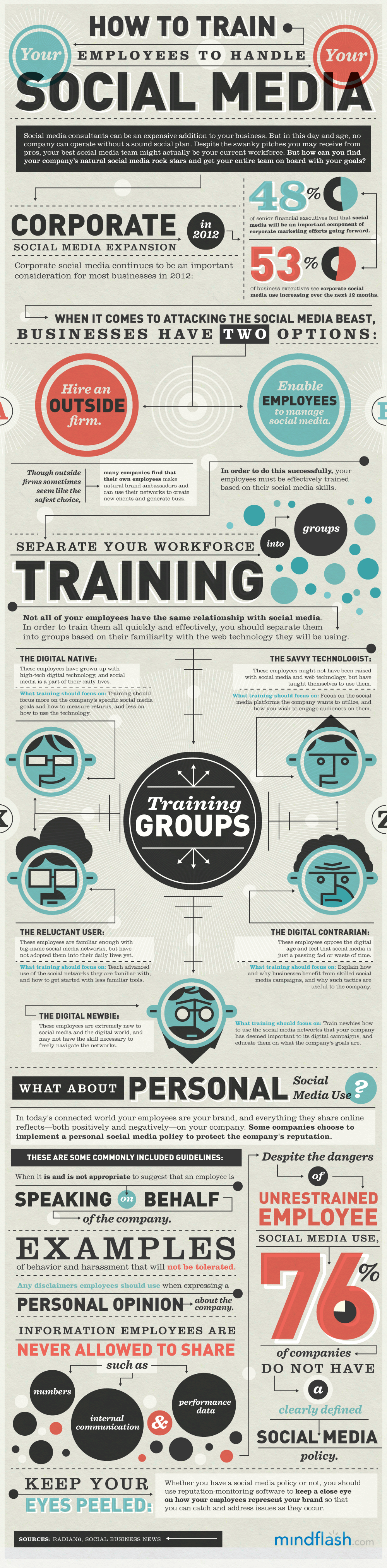 Infographic: How To Train Your Employees To Handle Your Social Media