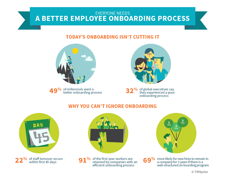 The_Ultimate_Checklist_for_New_Employee_Onboarding-1