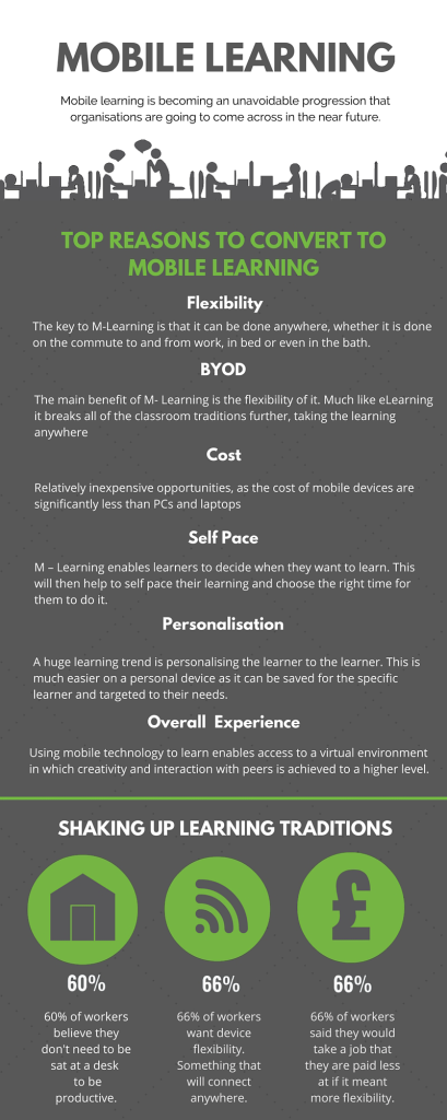 mobile learning infographic