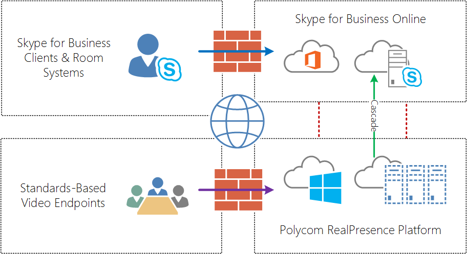 skype for business online meeting