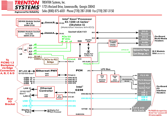 ... 1000base t wiring diagram trusted wiring diagrams u2022 rh shlnk co 10  Base T Cable Coaxial