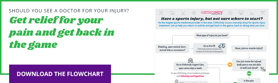 download the sports injury flowchart