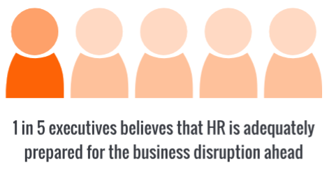 HR: prepared for business disruption?