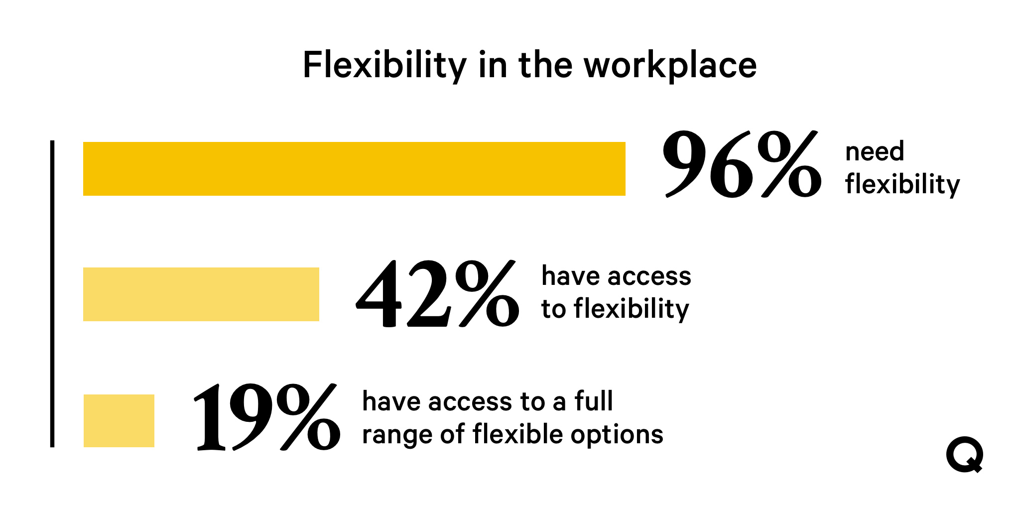 stats-for-flexible-time-off-policies