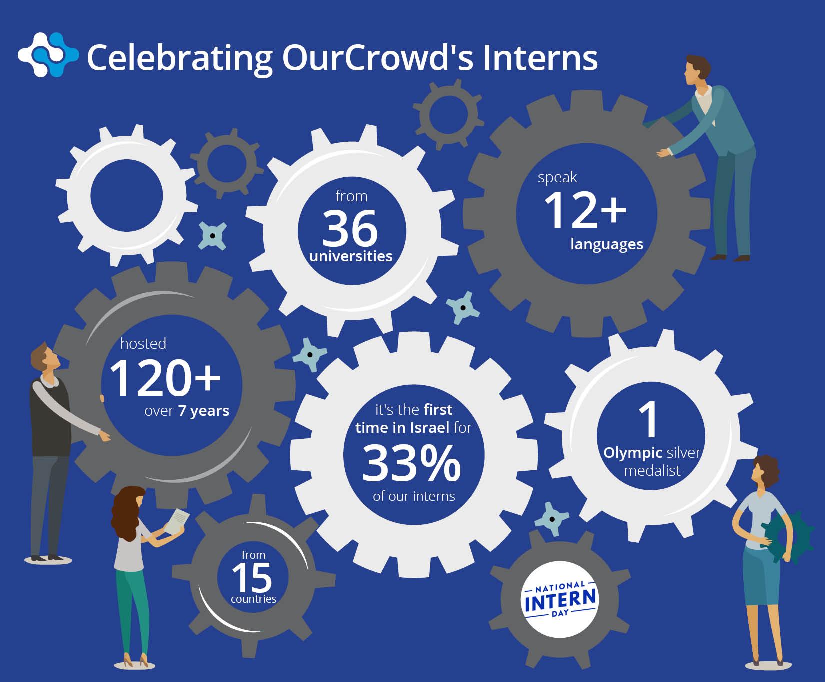 intern_infographic