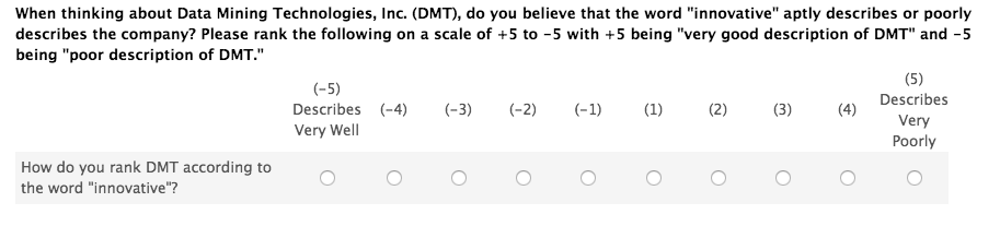 Survey Questions - Staple Scale