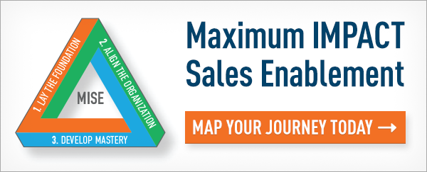 Maximum IMPACT Sales Enablement - Map Your Journey Today