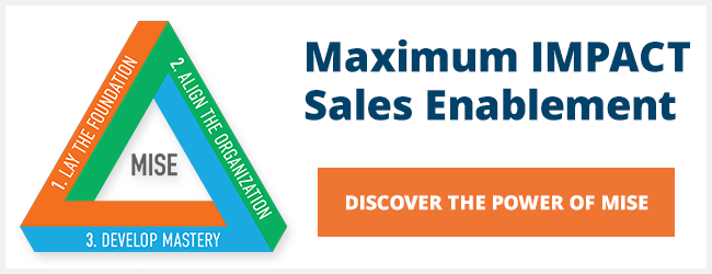 Maximum IMPACT Sales Enablement