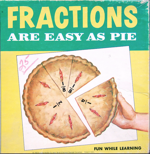 Complete Guide to Fractions and Ratios in ACT Math