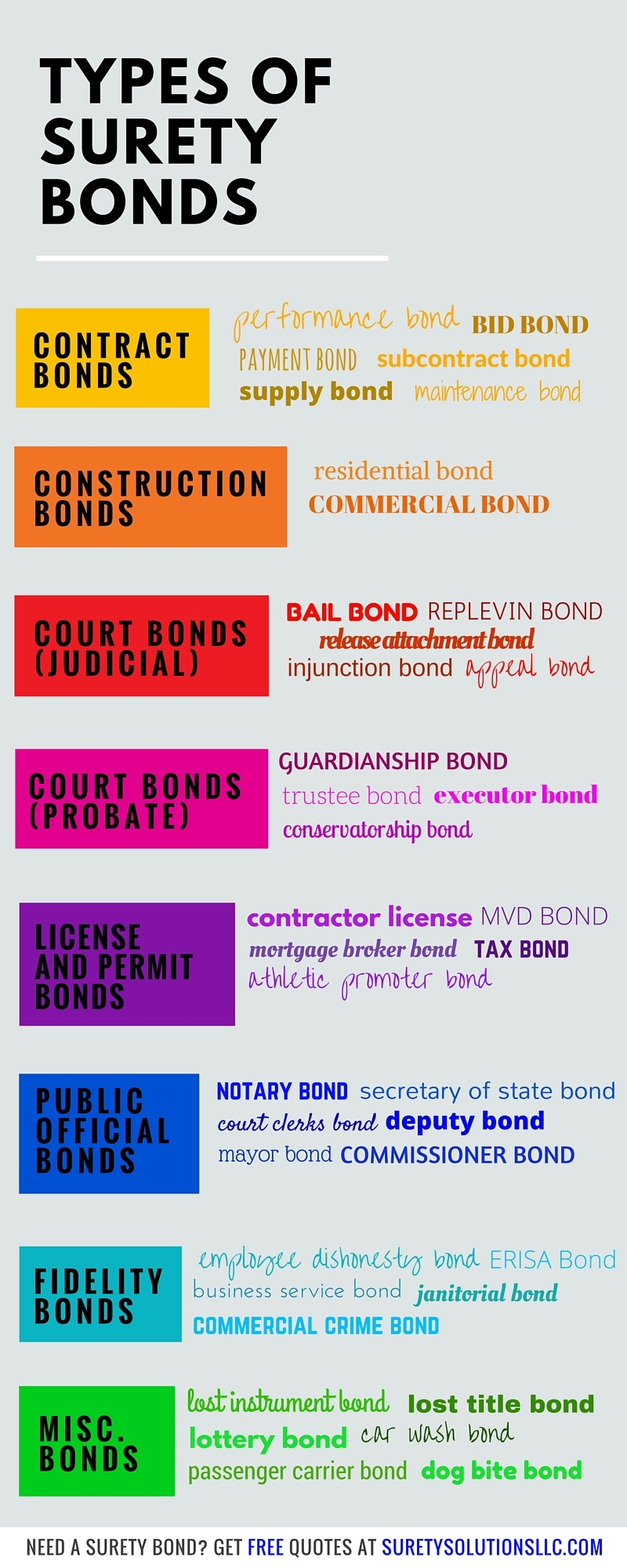 types of bonds These models treat bonds as primarily of two kinds—namely, ionic and covalent   moreover, there are some aspects of molecular structure that are beyond the.