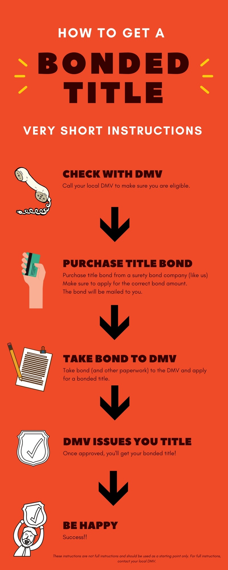 How to get a missouri bonded title for Motor vehicle surety bond