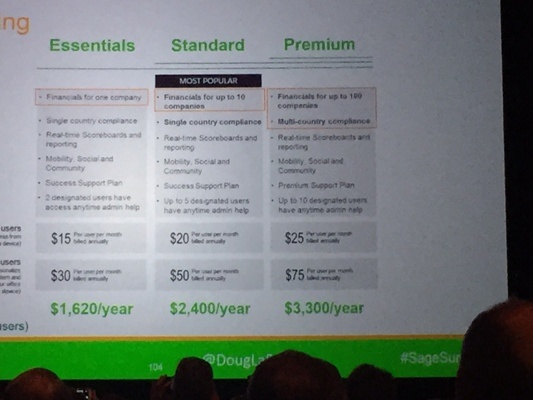 Sage Life Pricing Announced at Sage Summit