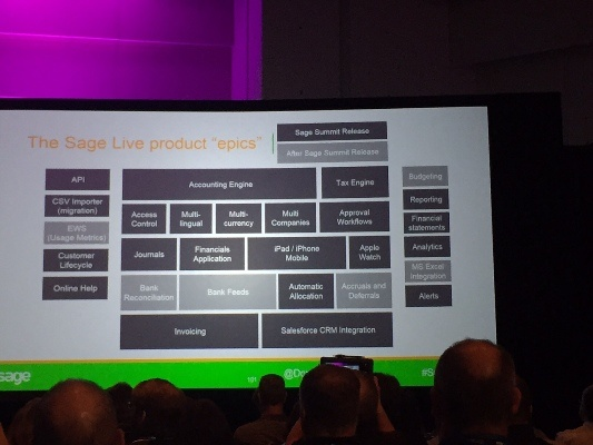 Sage Life Rollout at Sage Summit