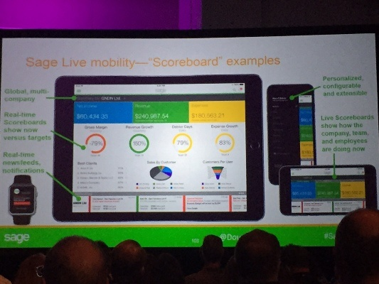 Sage Life Scoreboard examples at Sage Summit