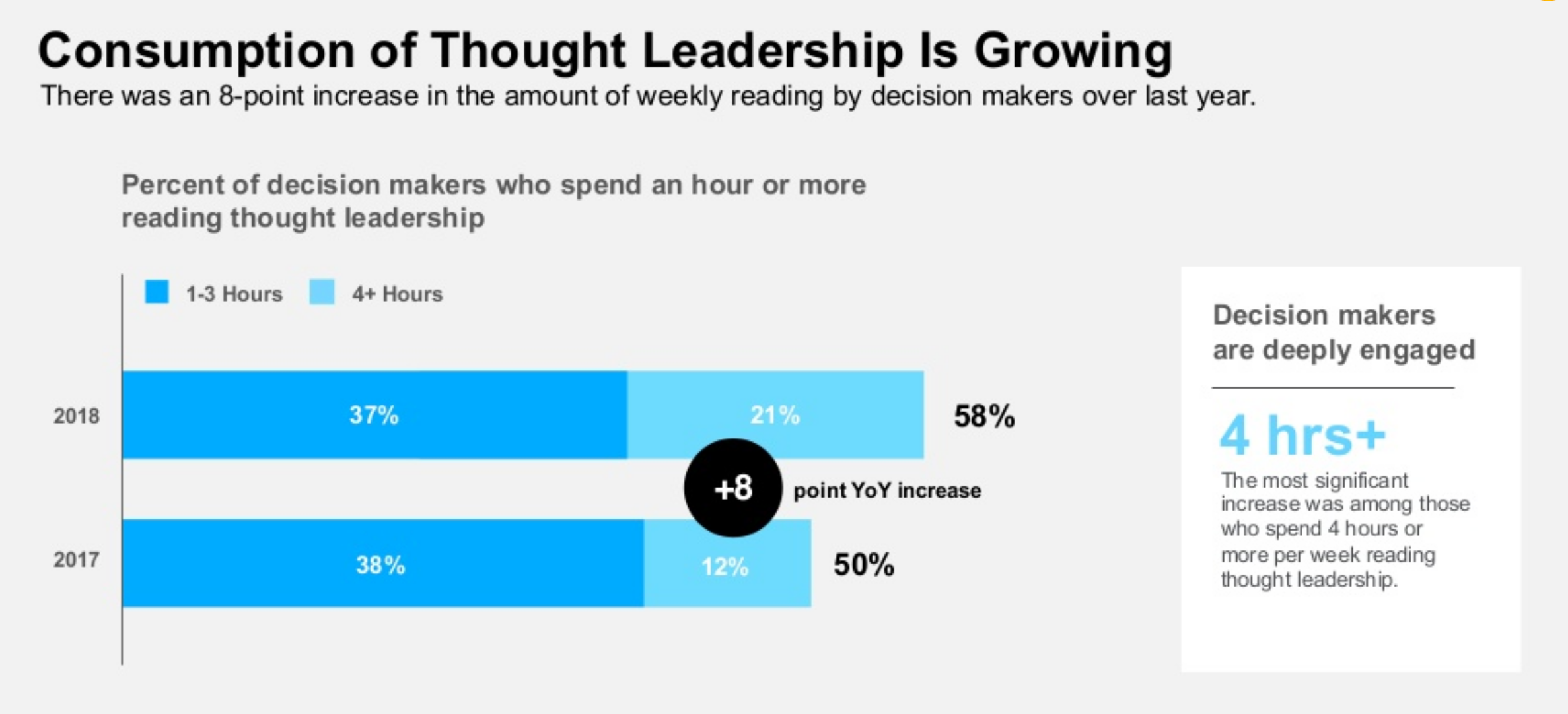 thought leadership1