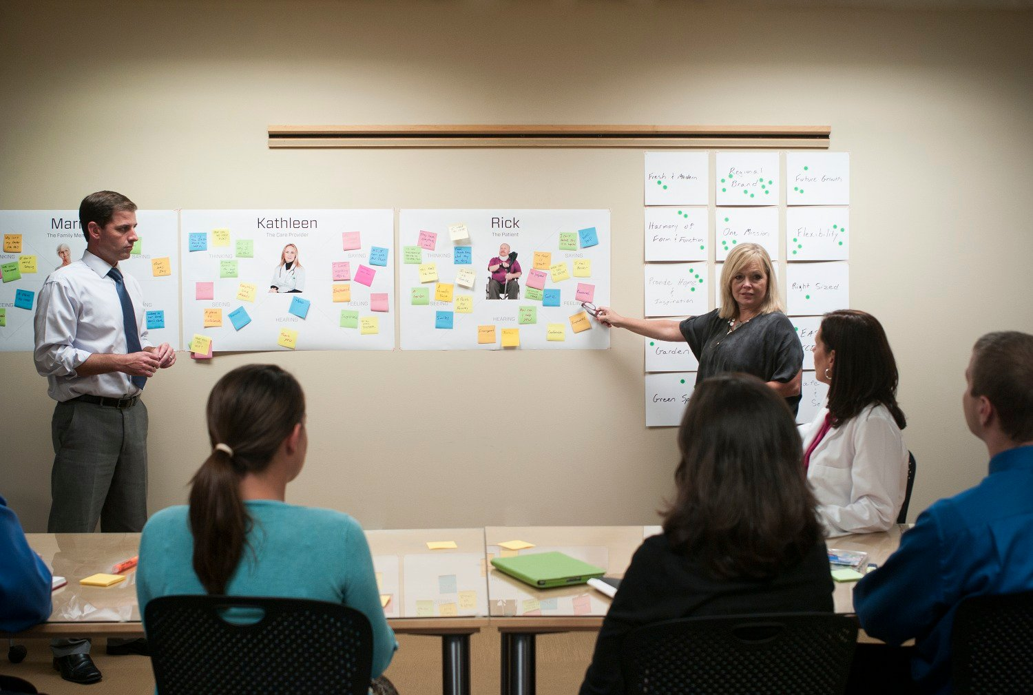 Six People in Conference Room Empathy Mapping